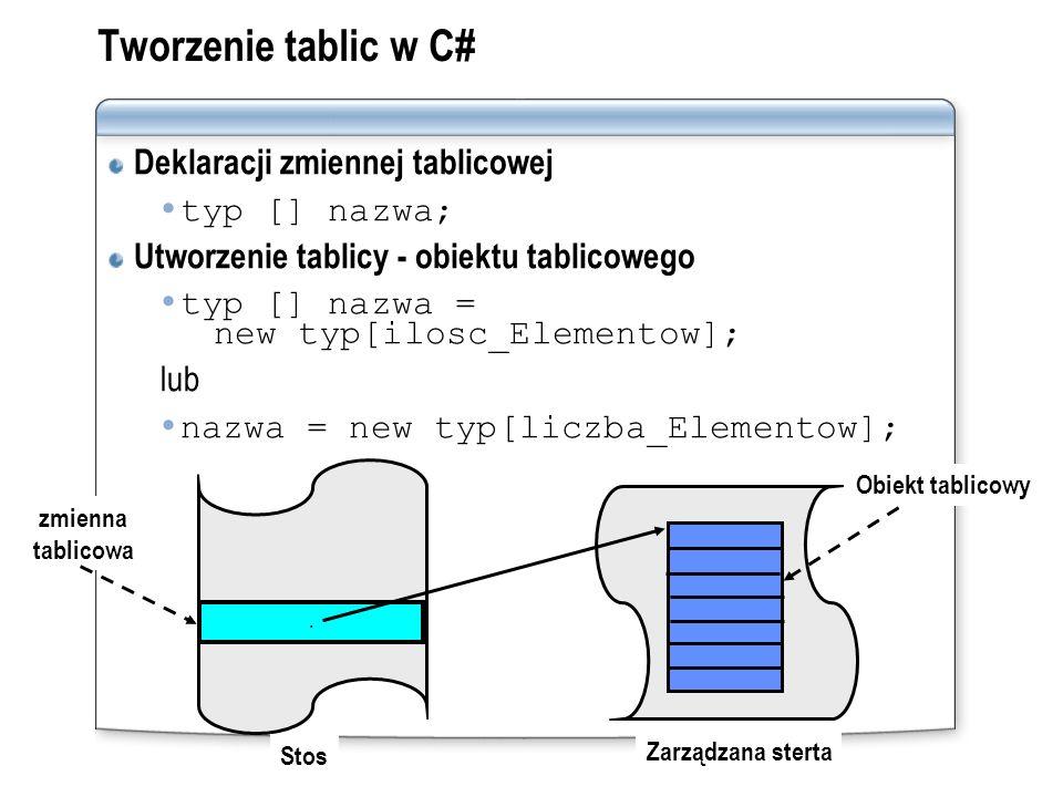 Tworzenie tablic w C# Deklaracji zmiennej tablicowej typ [] nazwa;